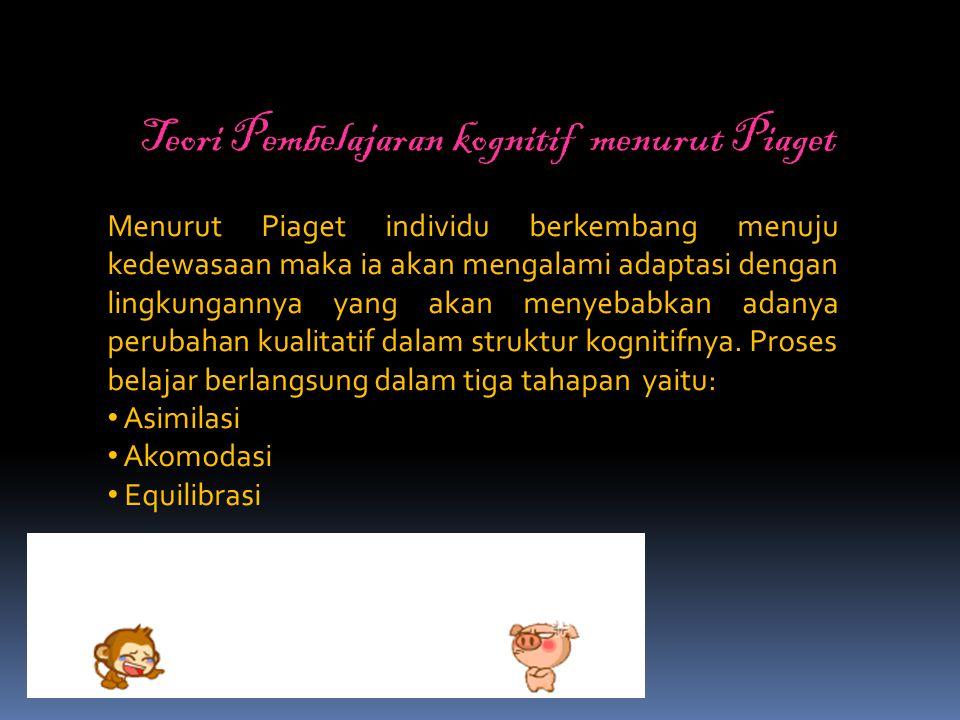 Teori Pembelajaran kognitif menurut Piaget
