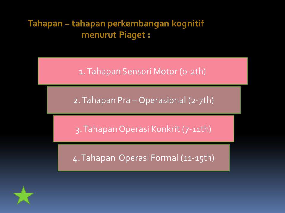 Tahapan – tahapan perkembangan kognitif menurut Piaget :