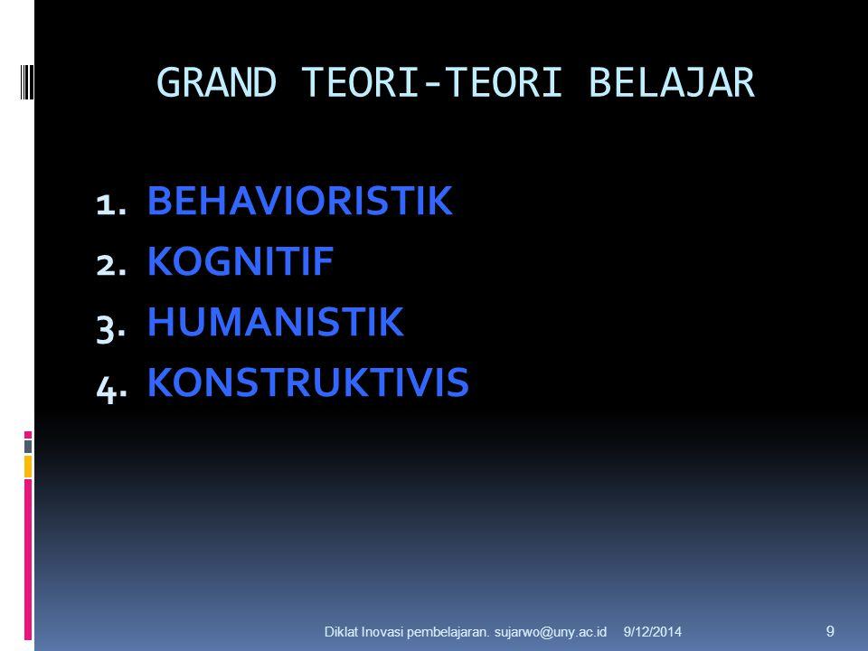 GRAND TEORI-TEORI BELAJAR