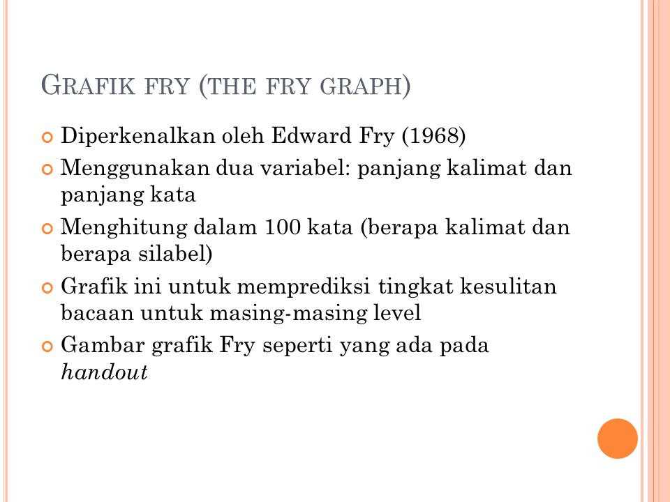 Grafik fry (the fry graph)