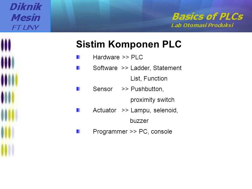 Sistim Komponen PLC Hardware >> PLC