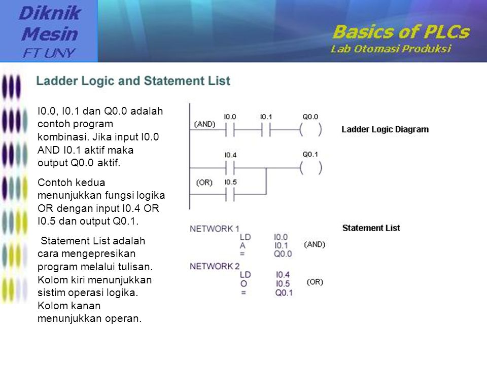 I0. 0, I0. 1 dan Q0. 0 adalah contoh program kombinasi. Jika input I0