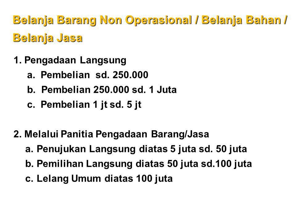 Belanja Barang Non Operasional / Belanja Bahan / Belanja Jasa