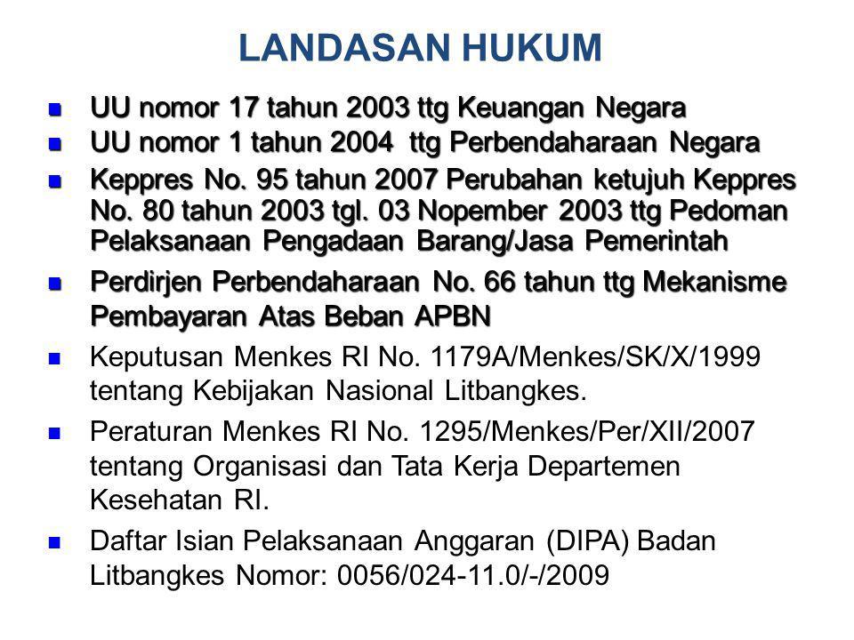 LANDASAN HUKUM UU nomor 17 tahun 2003 ttg Keuangan Negara
