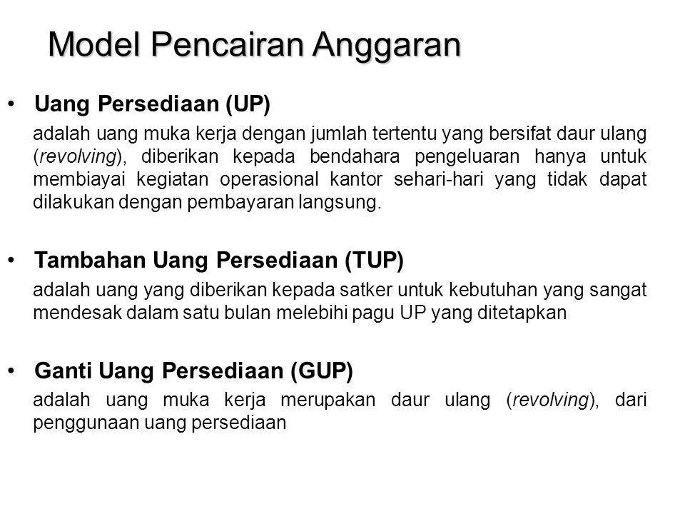 Model Pencairan Anggaran