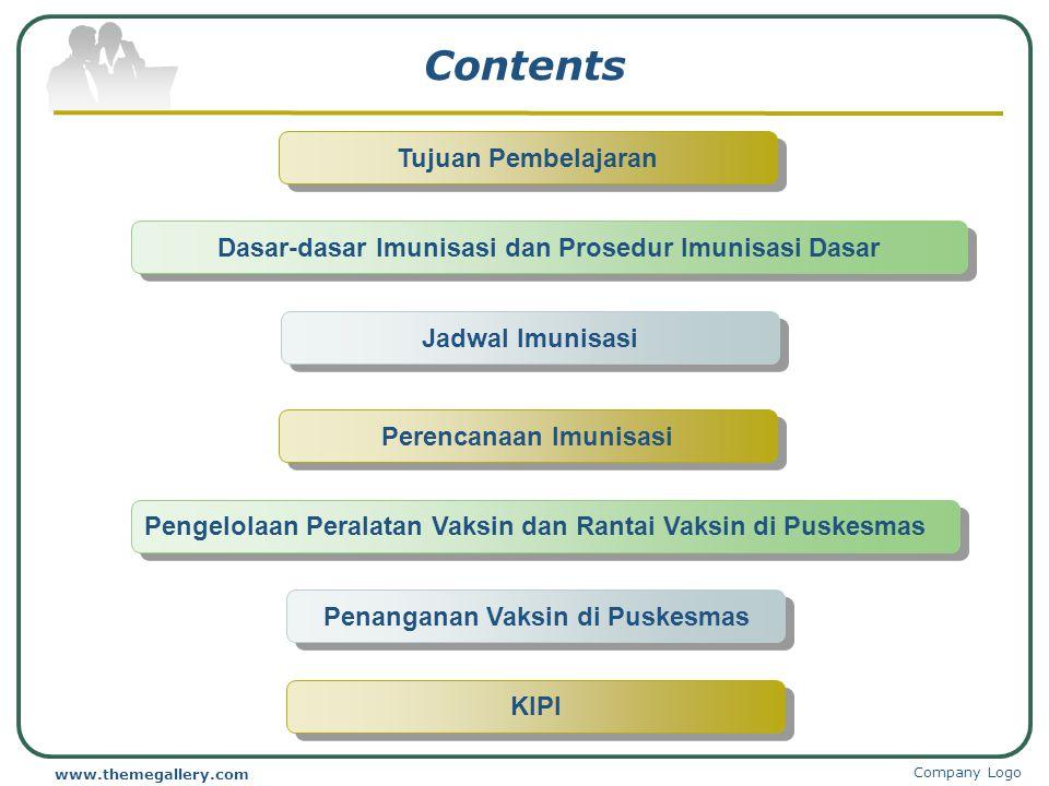 Contents Tujuan Pembelajaran