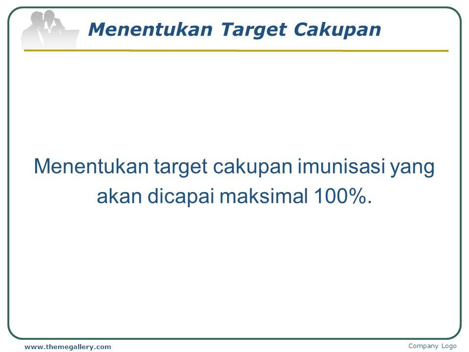 Menentukan Target Cakupan