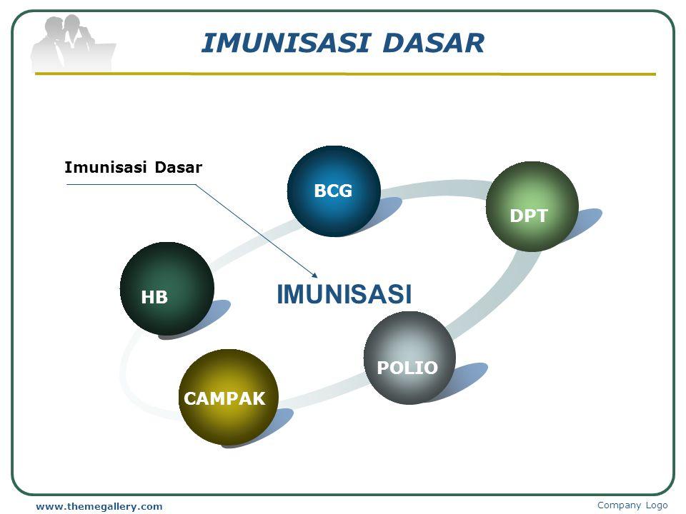 IMUNISASI DASAR IMUNISASI BCG DPT HB POLIO CAMPAK Imunisasi Dasar