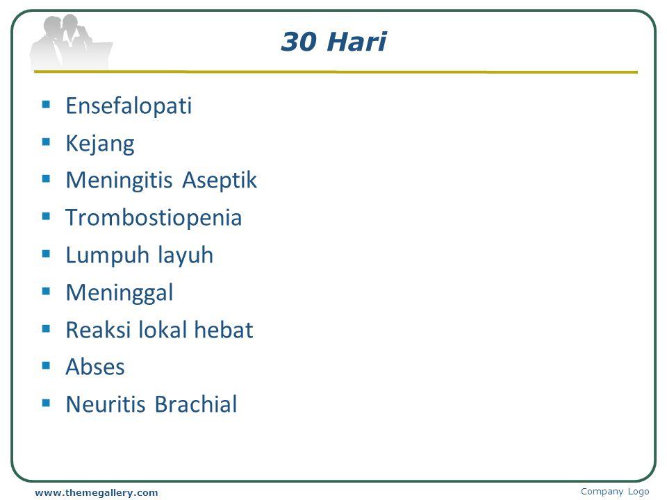 30 Hari Ensefalopati Kejang Meningitis Aseptik Trombostiopenia