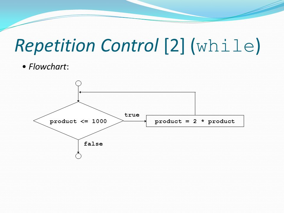 Repetition Control [2] (while)