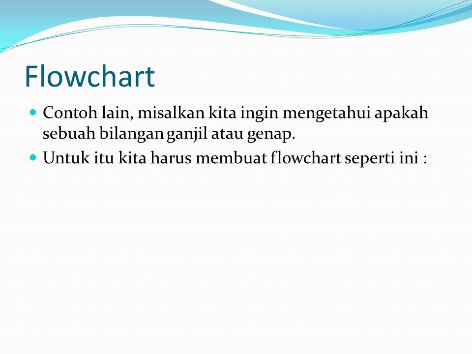Flowchart Contoh lain, misalkan kita ingin mengetahui apakah sebuah bilangan ganjil atau genap.