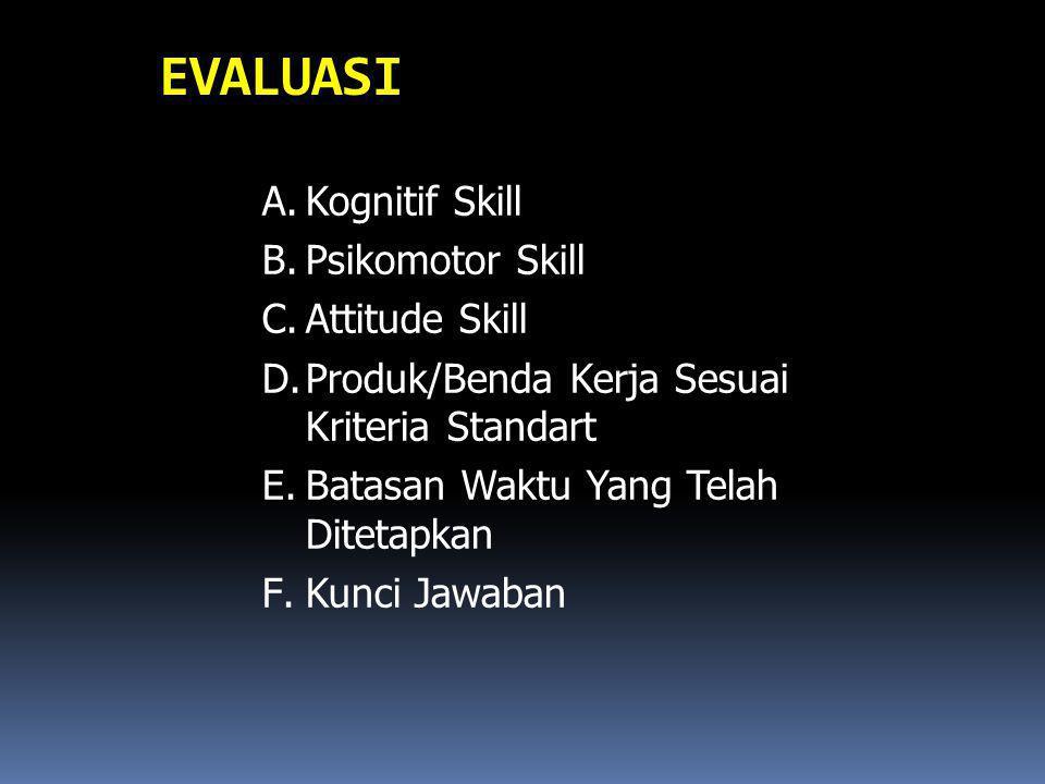 EVALUASI Kognitif Skill Psikomotor Skill Attitude Skill