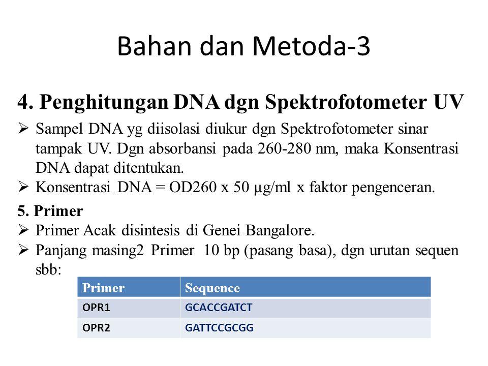 Bahan dan Metoda-3 4. Penghitungan DNA dgn Spektrofotometer UV