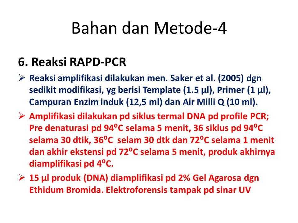Bahan dan Metode-4 6. Reaksi RAPD-PCR