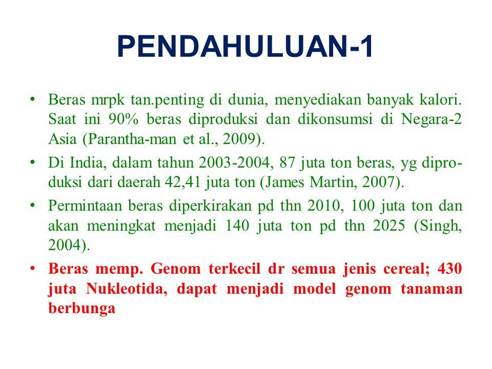 PENDAHULUAN-1