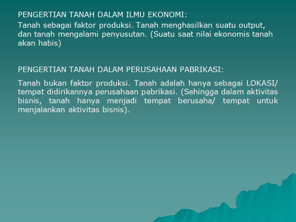 PENGERTIAN TANAH DALAM ILMU EKONOMI: