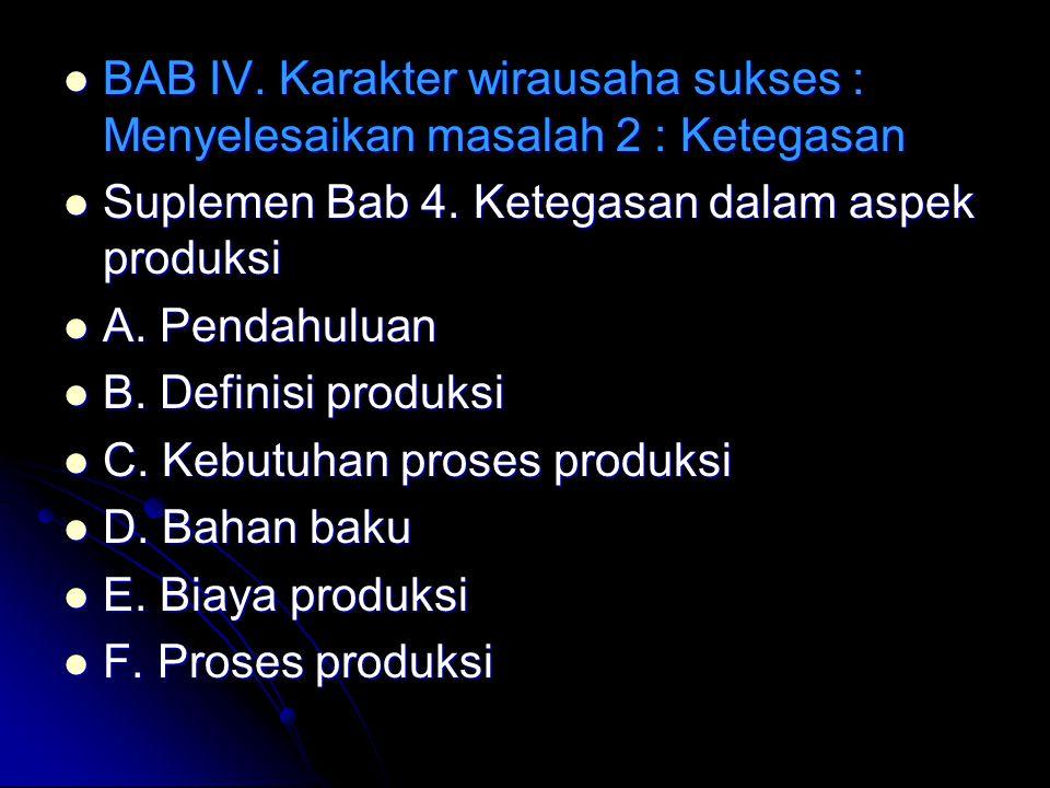 BAB IV. Karakter wirausaha sukses : Menyelesaikan masalah 2 : Ketegasan
