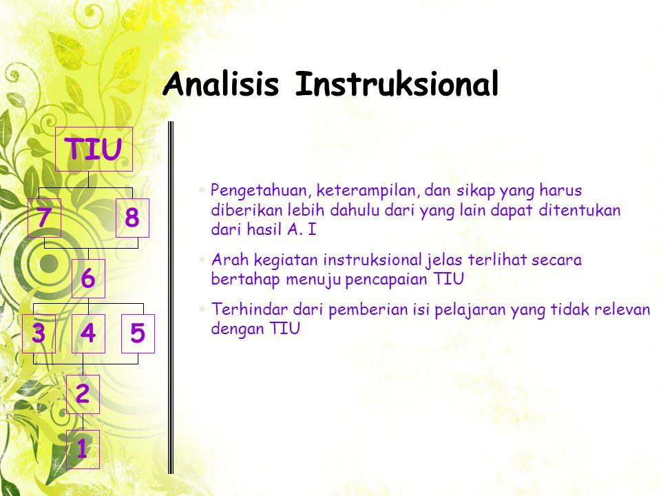 Analisis Instruksional