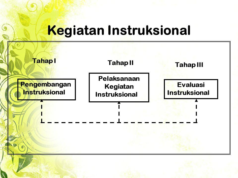 Kegiatan Instruksional