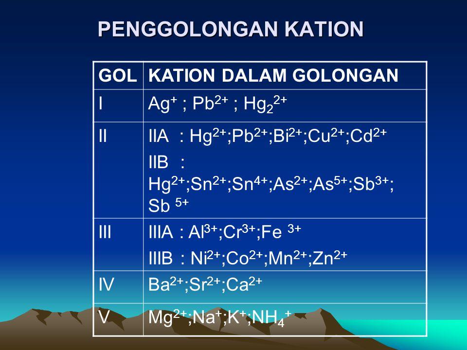 PENGGOLONGAN KATION GOL KATION DALAM GOLONGAN I Ag+ ; Pb2+ ; Hg22+ II