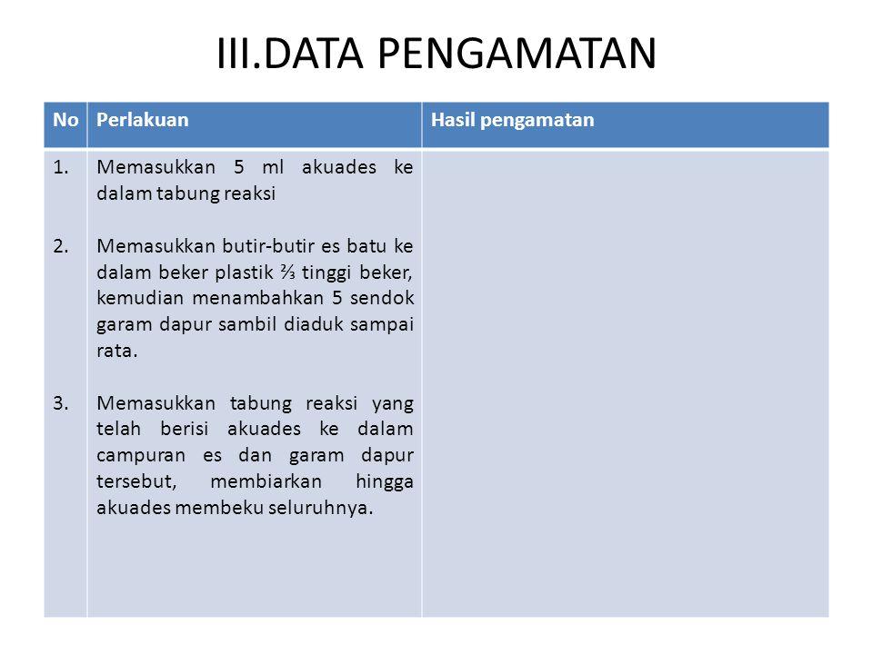 III.DATA PENGAMATAN No Perlakuan Hasil pengamatan 1. 2. 3.