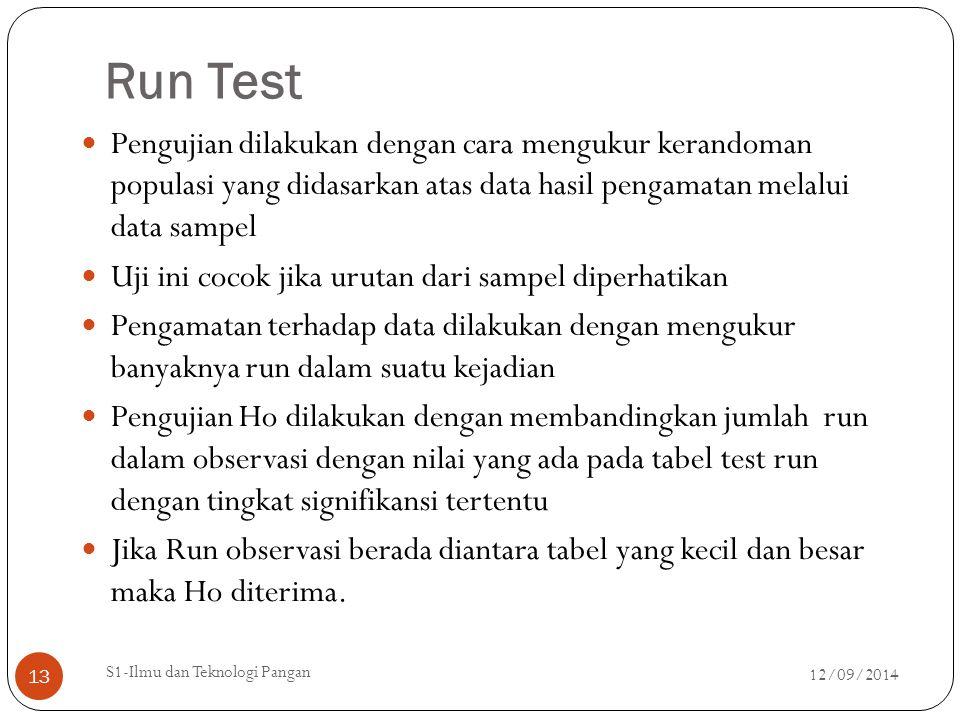 Run Test Pengujian dilakukan dengan cara mengukur kerandoman populasi yang didasarkan atas data hasil pengamatan melalui data sampel.