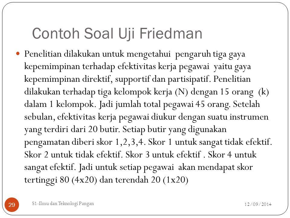 Contoh Soal Uji Friedman