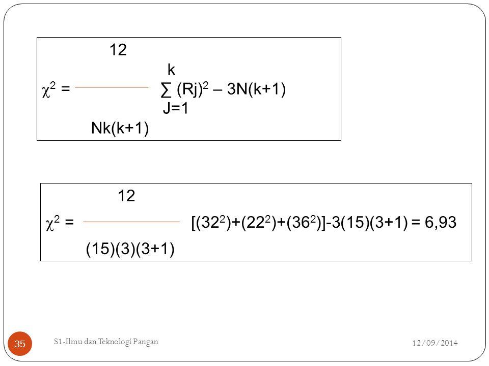 12 k 2 = ∑ (Rj)2 – 3N(k+1) J=1 Nk(k+1) 12