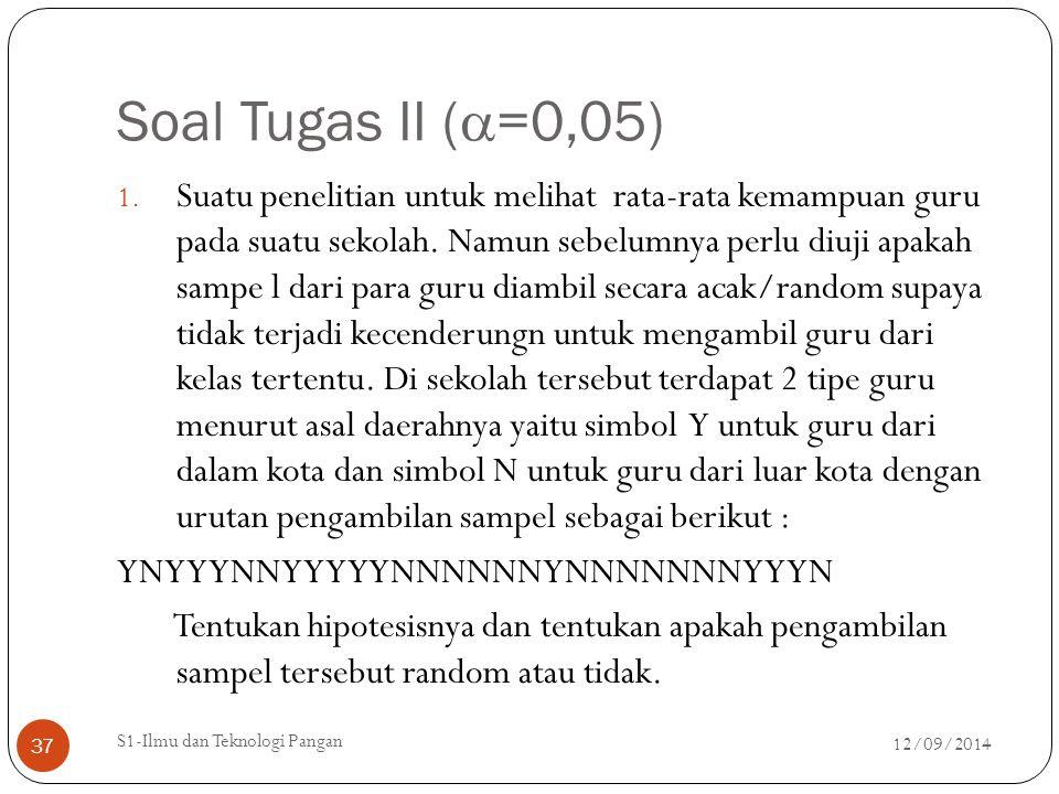 Soal Tugas II (=0,05)