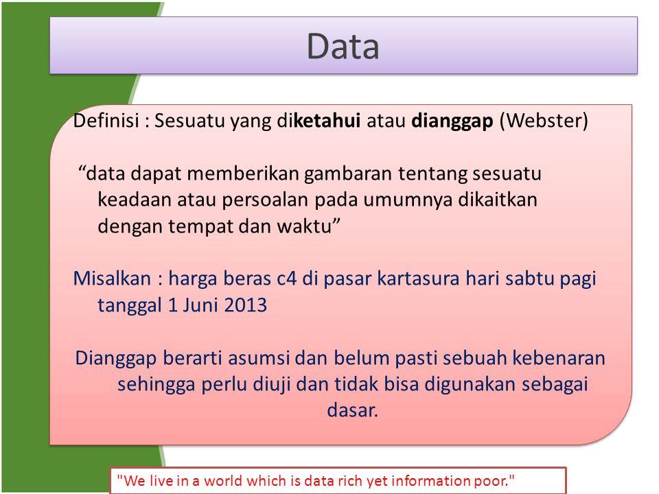 Data Definisi : Sesuatu yang diketahui atau dianggap (Webster)