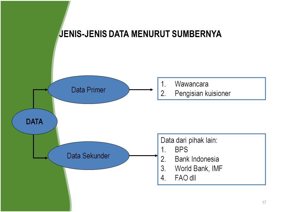 JENIS-JENIS DATA MENURUT SUMBERNYA