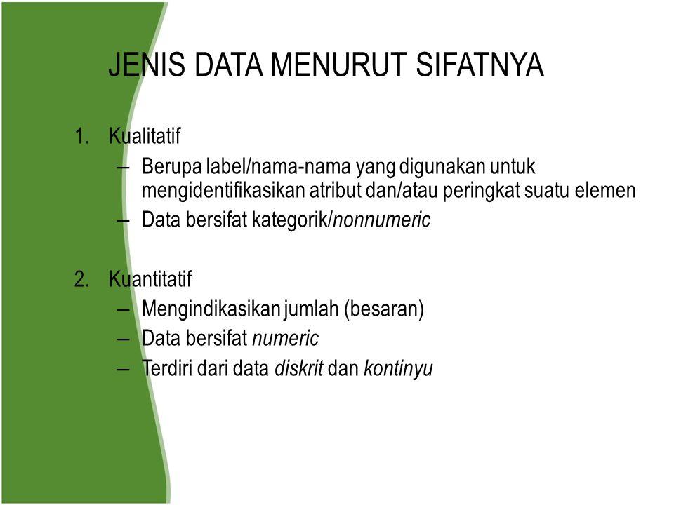 JENIS DATA MENURUT SIFATNYA