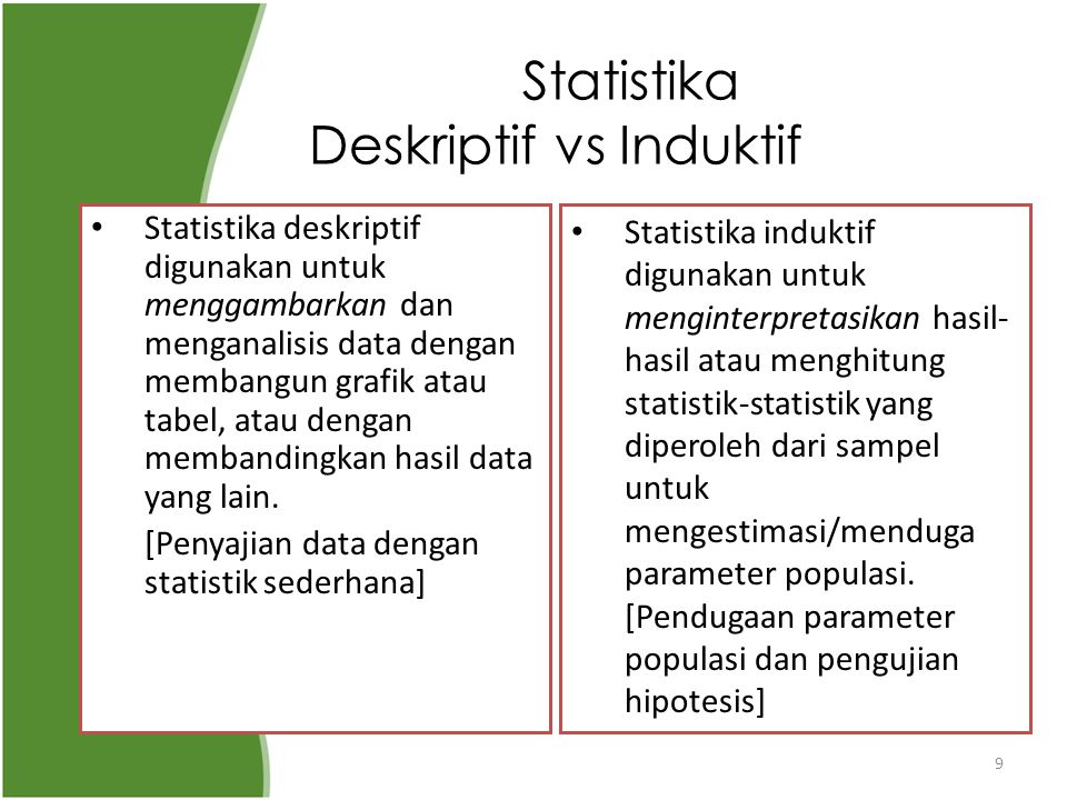 Statistika Deskriptif vs Induktif