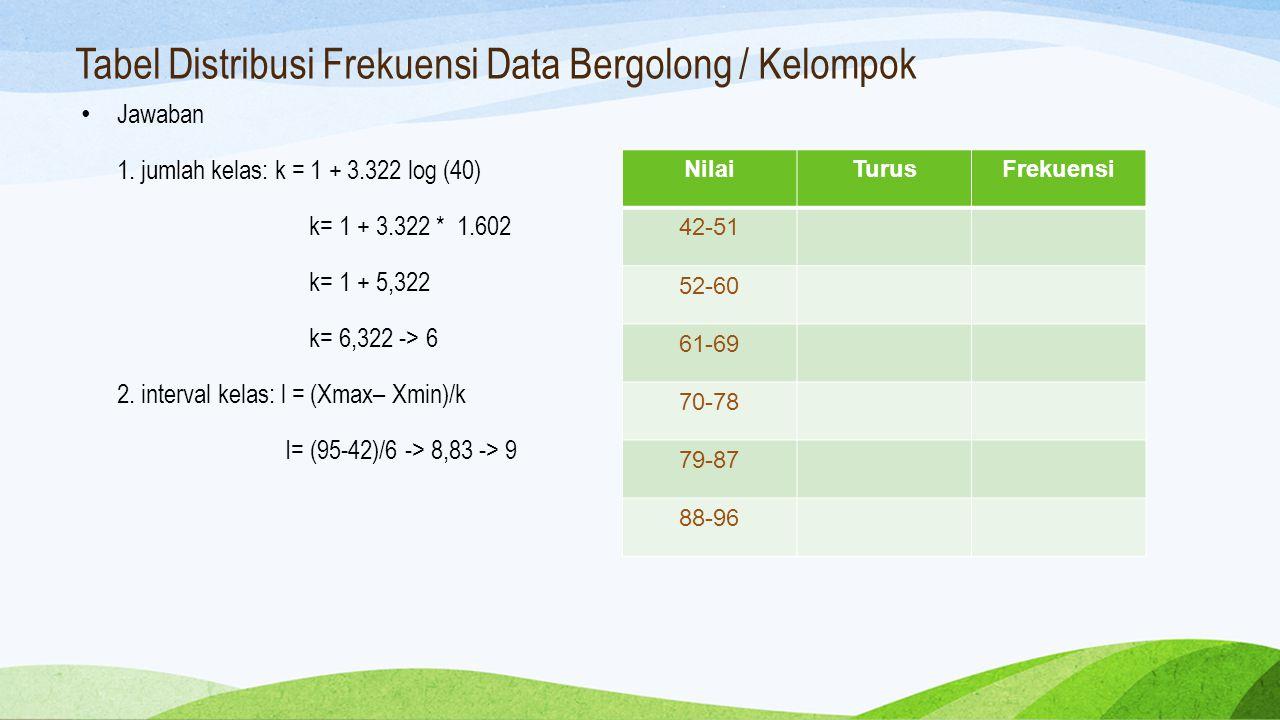 Tabel Distribusi Frekuensi Data Bergolong / Kelompok