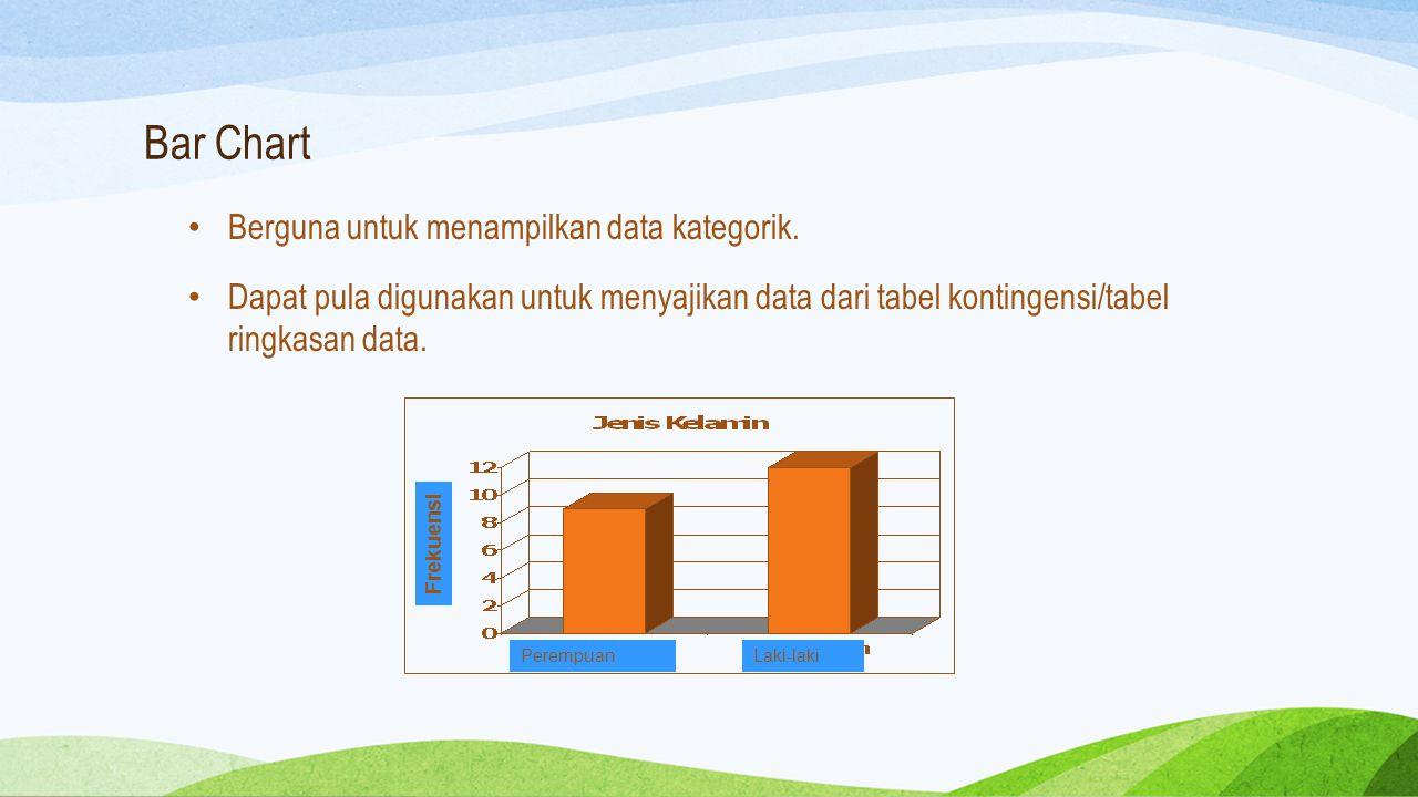 Bar Chart Berguna untuk menampilkan data kategorik.