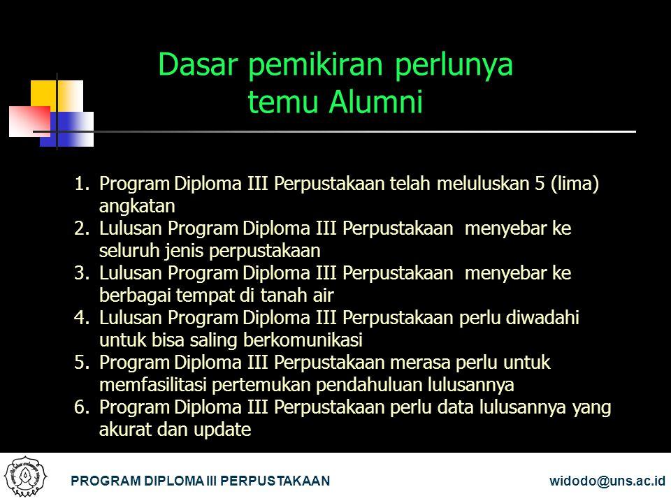 Dasar pemikiran perlunya temu Alumni