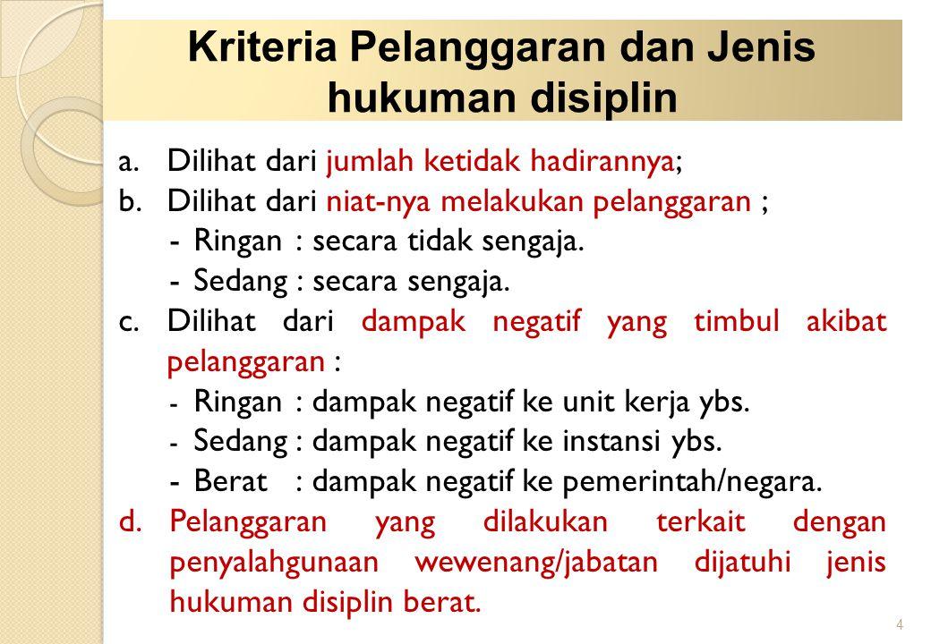 Kriteria Pelanggaran dan Jenis hukuman disiplin