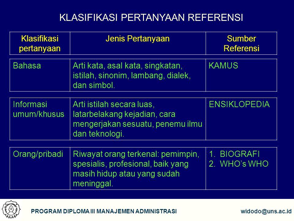 Klasifikasi pertanyaan