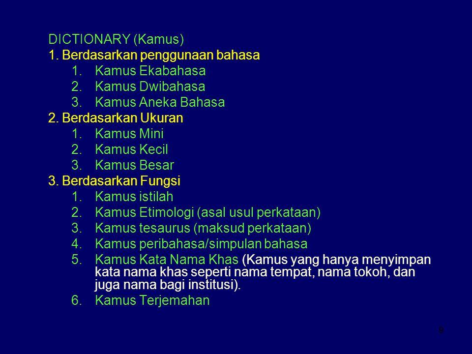 DICTIONARY (Kamus) Berdasarkan penggunaan bahasa. Kamus Ekabahasa. Kamus Dwibahasa. Kamus Aneka Bahasa.