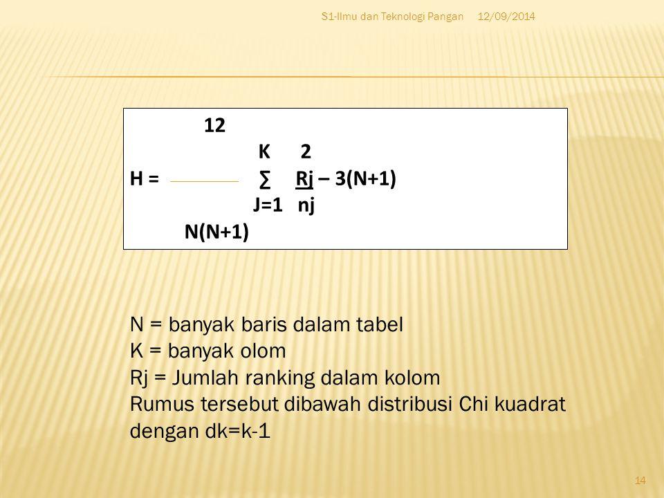 N = banyak baris dalam tabel K = banyak olom