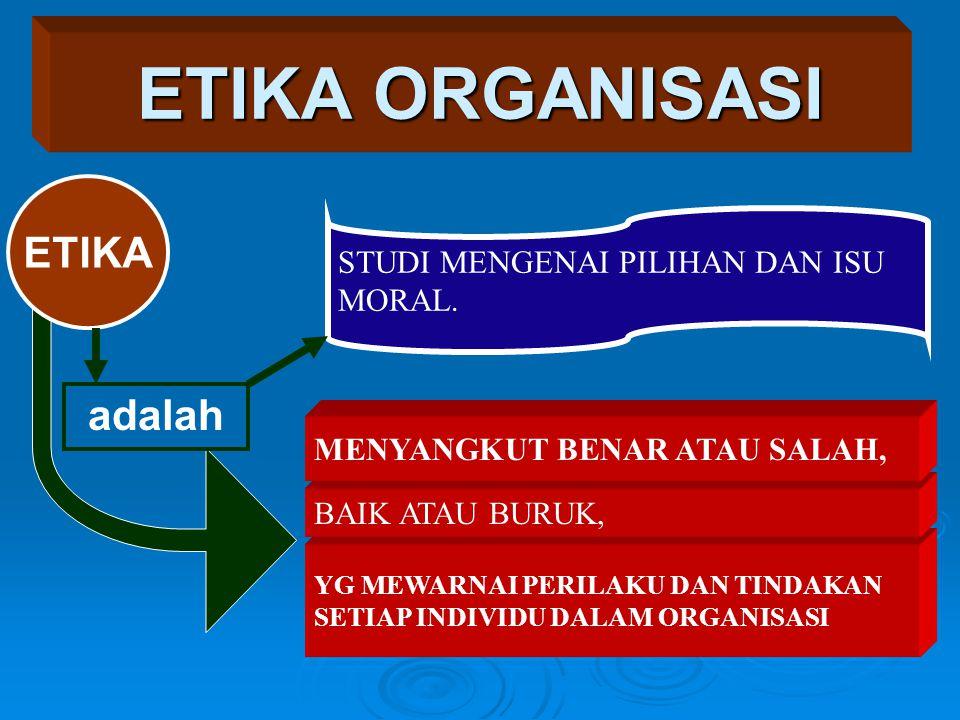 ETIKA ORGANISASI ETIKA adalah STUDI MENGENAI PILIHAN DAN ISU MORAL.