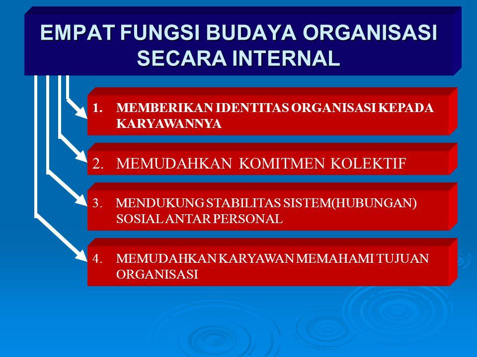 EMPAT FUNGSI BUDAYA ORGANISASI SECARA INTERNAL