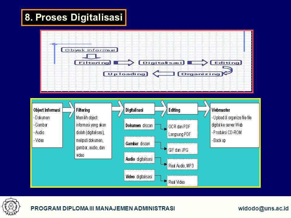 8. Proses Digitalisasi PROGRAM DIPLOMA III MANAJEMEN ADMINISTRASI