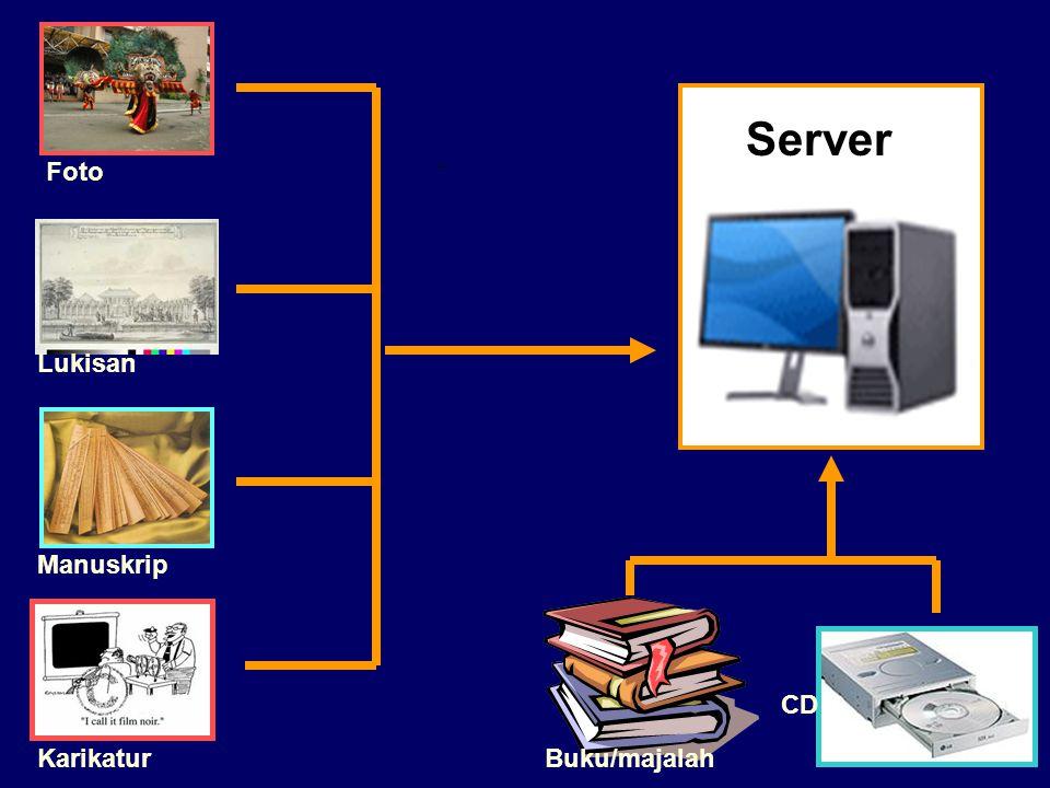 Server Foto Lukisan Manuskrip CD Karikatur Buku/majalah