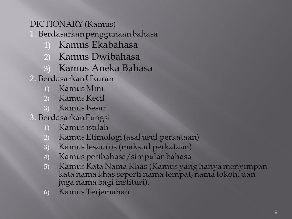 Kamus Ekabahasa Kamus Dwibahasa Kamus Aneka Bahasa DICTIONARY (Kamus)