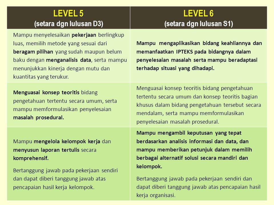 LEVEL 5 LEVEL 6 (setara dgn lulusan D3) (setara dgn lulusan S1)