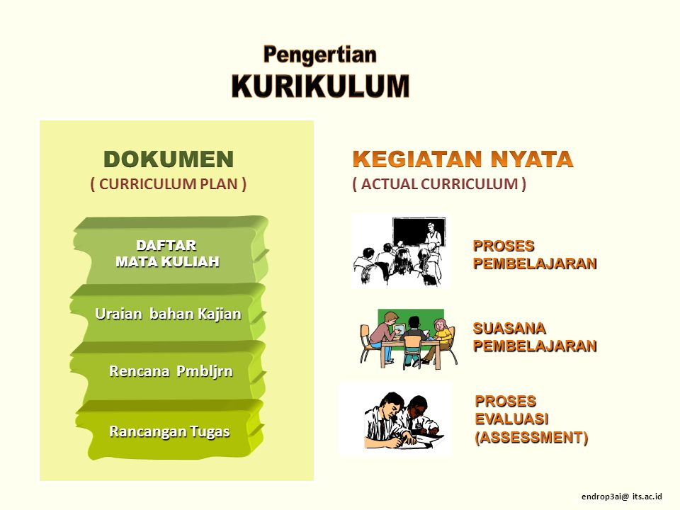 DOKUMEN ( CURRICULUM PLAN )