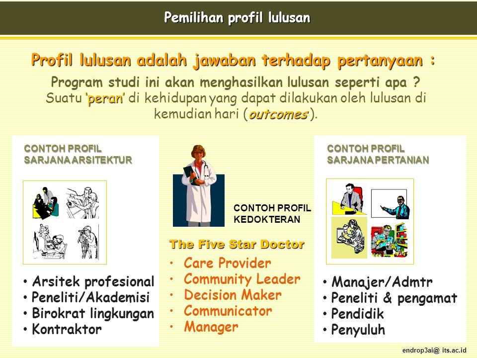 Pemilihan profil lulusan