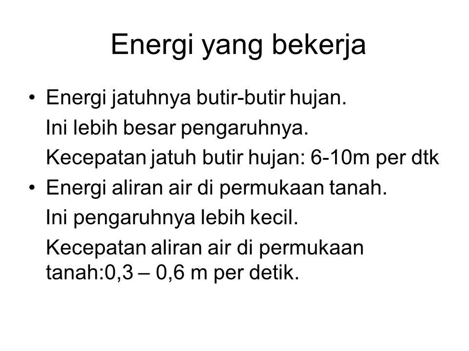 Energi yang bekerja Energi jatuhnya butir-butir hujan.