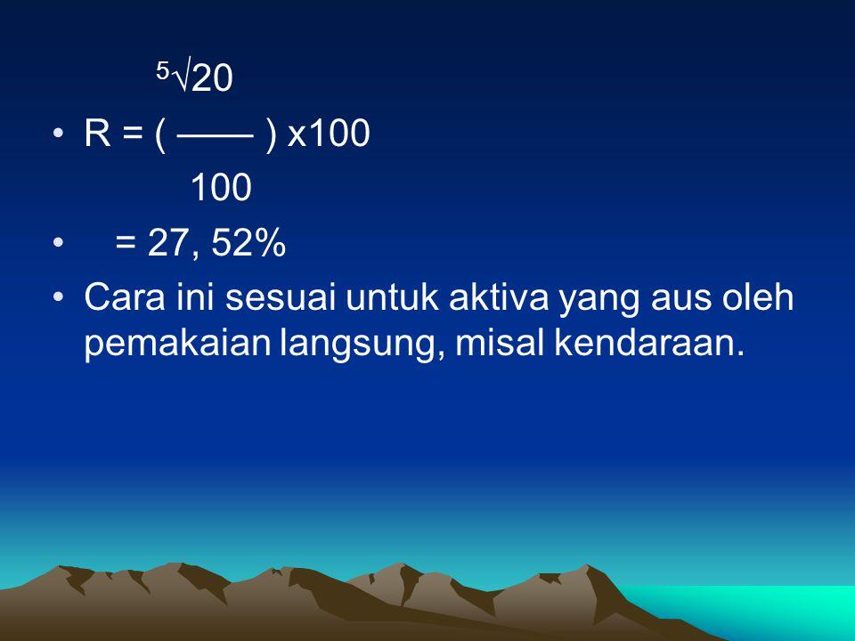 5√20 R = ( —— ) x100. 100.